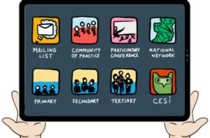 CESI apps on iPad